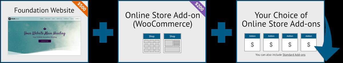 Addons - Online Store - v6 - tiny