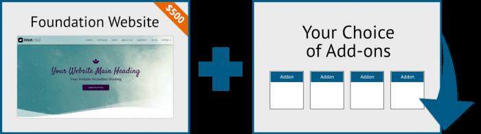 Addons-graphic-v5-tiny